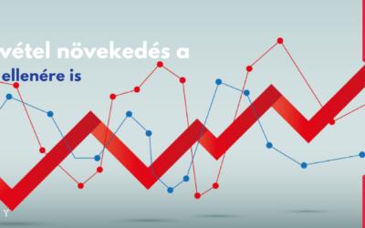 A COVID-19 ellenére is 8 százalékkal bővült idén a BDO Global bevétele.